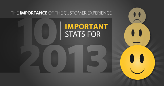 2013_05_08_Customer_Experience_10_Stats